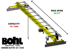 R m 10 Ton 50 Span Top Running Single Girder Overhead Bridge Crane Kit