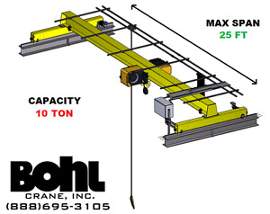 R m 10 Ton 25 Span Top Running Single Girder Overhead Bridge Crane Kit