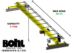 R m 5 Ton 50 Span Top Running Single Girder Overhead Bridge Crane Kit