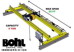 R m 5 Ton 25 Span Top Running Double Girder Overhead Bridge Crane Kit