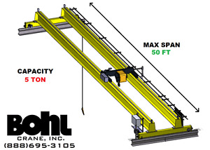 R m 5 Ton 50 Span Top Running Double Girder Overhead Bridge Crane Kit