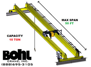 R m 10 Ton 50 Span Top Running Double Girder Overhead Bridge Crane Kit