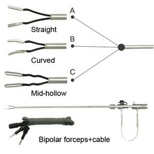 Medical Bipolar Dissecting Forceps 3m Cable Line Laparoscopic Instrument