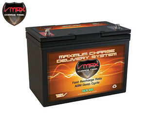 Vmax Slr60 Agm Deep Cycle 12v 60ah Battery For Synthesis Renogy Pv Solar Panel