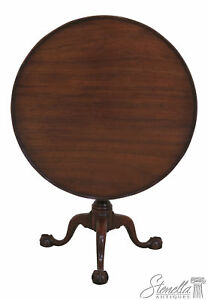 30308ec Kittinger Cw 70 Colonial Williamsburg Clawfoot Tilt Top Table