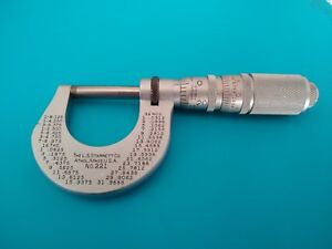 Starrett 0 1 Hi precision Mechanical Micrometer 0001 221
