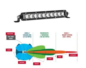 Rigid Industries Sr Series Pro Led Light Bar Flood Optics 10 Inch