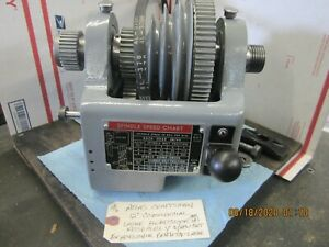Atlas Craftsman 12 Commercial Lathe Headstock Assembly 990 281