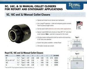 Royal 5c Fits Haas Hrt 110 Lathe Manual Collet Closer Stationary Rotary 62004