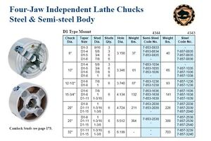 8 Bison 4 Jaw Lathe Chuck Direct Mount D1 4 hard Jaws