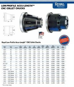 Royal Accu length Cnc Lathe S20 Collet Chuck 42360 Spindle A2 5