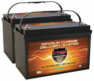 2 12v Slr125 250ah Total Agm Deep Cycle Batteries For Renogy Pv Solar Panels