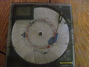 Dickson Hygrothermometer Th803 Chart Recorder Humidity With Free Priority Ship