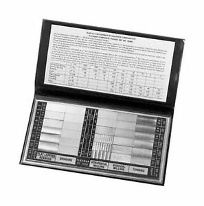 Surface Roughness Standards Set