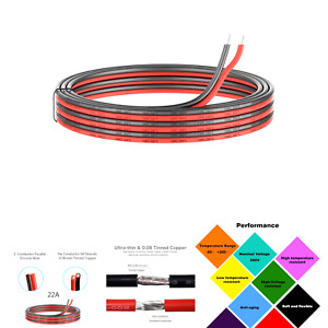 22 Gauge Silicone Electric Wire Evz 33ft 22awg Flexible 2 Conductor Parallel