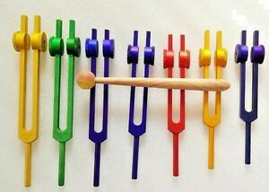 Chakra Tuning Fork 7 Set Color Weighted With Color Balls Mallet And Velvet Pouch