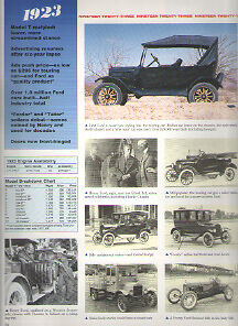 1923 Ford Model T Article Must See Touring Car Fordor Stake Truck Indy