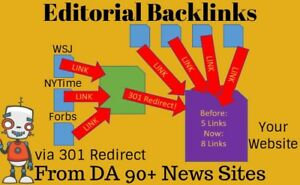 High Authority Backlinks From Top News Sites Via 301 Redirect One Da 90 Link