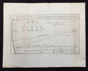Transit Of Venus 1760 Engraving By Benjamin Martin A Projection And Calculation