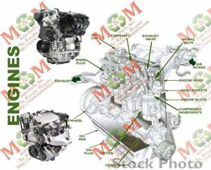 Engine 2 0l Without Turbo Vin D 8th Digit Fits 87 90 Saab 9000 17830