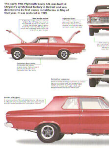 1963 Plymouth Savoy 426 Max Wedge Stage Ii S Sa Super Stock Article Must See