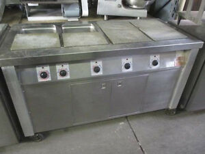 Used Steam Table Information On Purchasing New And Used
