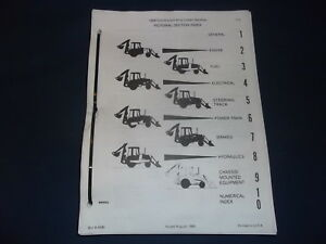 Case 580k Construction King Loader Backhoe Parts Book Manual