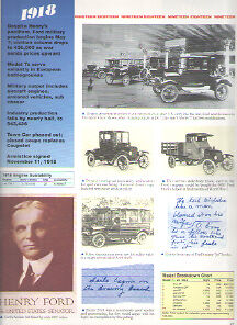1918 Ford Model T Article Must See
