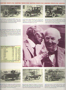1925 Ford Model T Article Must See Pickup Truck Coupe Runabout Police