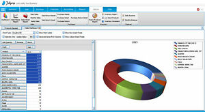 Jellyerp Beautiful Retail Pos Erp Accounting Software
