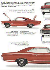 1965 Pontiac Catalina 2 2 421 V8 Article Must See