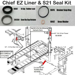 Chief Frame Machine Hydraulic Seal Kit