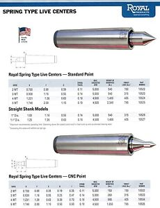 Royal Spring Type Live Center Mt 5 Cnc Point 10535