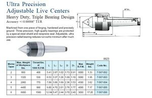 Bison Live Center Mt 5 Ultra Precision Adjustable Lathe