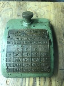 Antique Steampunk Gauge Industrial Cast Iron Milwaukee