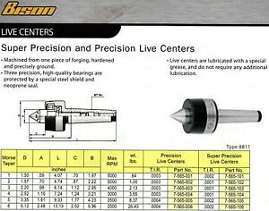 Super Precision Bison Mt 5 Live Center No 7 565 105