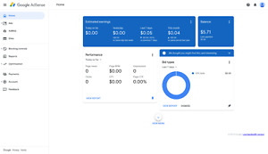 United States Non Hosted Adsense Account With Approved Domain