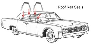 1964 1965 Lincoln Continental Roof Rail Seals