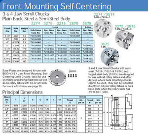 Bison Front Mounting 5 Chuck 3 Jaw Self Centering New
