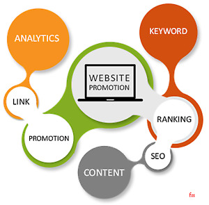 Unlimited 150 000 Unique Visitors And Seo Submit Website