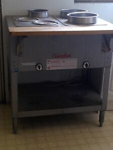 Price Reduced Aerohot Electric Steam Table