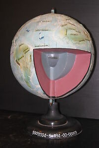 Globe Vintage Earth Inner Outer Mantle Crust Core School Teaching Antique World
