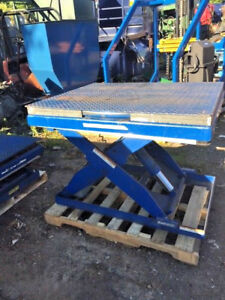 Vestil Manufacturing Scissor Lift Table 3 000 Lbs Capacity