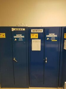 Metal Chemicals Cabinets