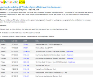 Watchaholic com Checkout The Website Shows Aggregated Auction Prices 6 Auctions