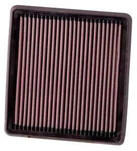 K N Filters 33 2935 Air Filter Fits 09 17 Linea Mito Punto