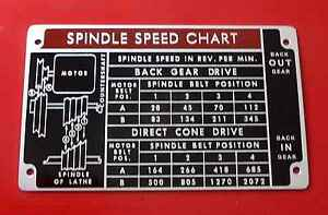 New Atlas Craftsman Lathe Spindle Speed Chart Label Name Plate
