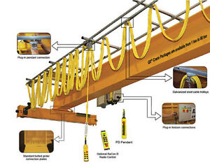 R m 10 Ton Overhead Crane Kit W Wire Rope Hoist Easy To Assemble Diy Crane