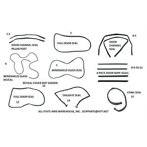 Rubber Weatherstrip Seal Kit Set For Full Doors For 87 95 Jeep Wrangler 15 Piece