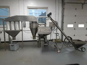 Hammer Mill 30 Hp Feed Grinde By Berkzem Industries Llc kt Series Hammer Mills